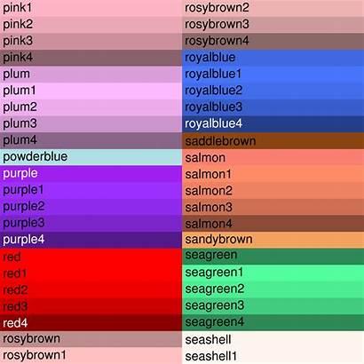 Colors Named Ncl Ucar Graphics