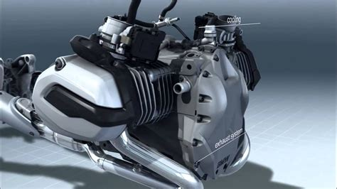 Bmw Motorcycles R1200gs Water-cooled Boxer Engine