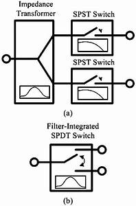 A  Circuit Block Diagram Of Conventional Spdt Switches   B  Concept Of
