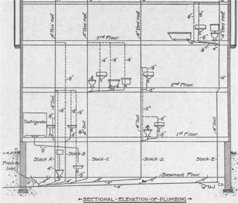 plumbing blueprints pictures usual type of plumbing plan