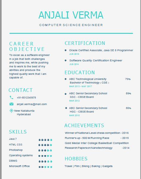 resume format cv format freshers resume sample templates