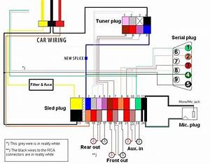 Sony Car Cd Player Wiring Diagram