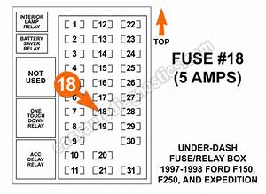 1998 Ford F150 Fuse Box Starter Relay