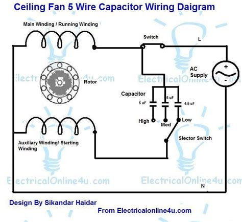 ceiling fan motor wiring electric motor wiring diagram capacitor fuse box and
