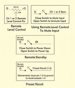 Protea Dsp Option Card Dsp1 Manuals