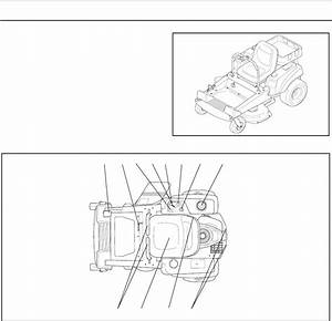 Page 18 Of Husqvarna Lawn Mower Z4822 User Guide