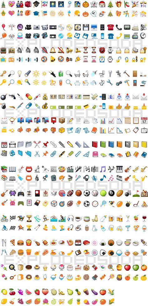 android iphone emoji ios to hangout emoji comparison explodedsoda 10073