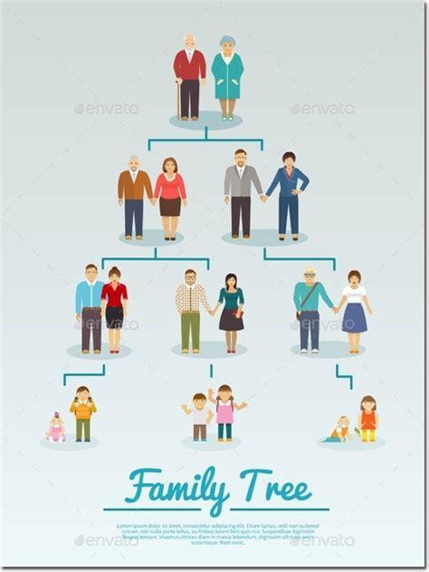 Family Tree Template Family Tree Templates 4 Generations 20 Family Tree Templates Chart Layouts