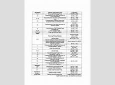 School Calendar for School Year 2018–2019 DepEd Order 25