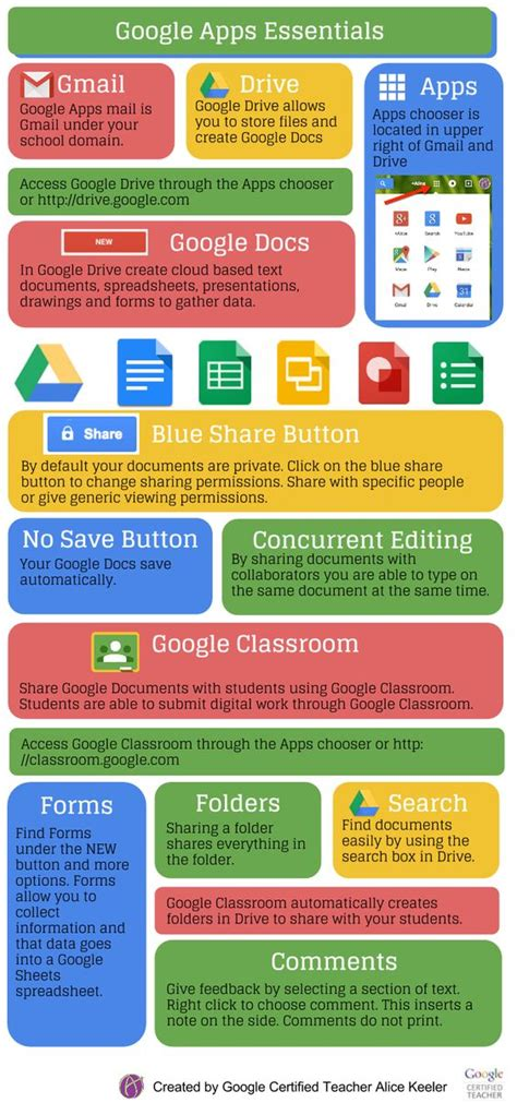 google classroom   screen reader perkins elearning