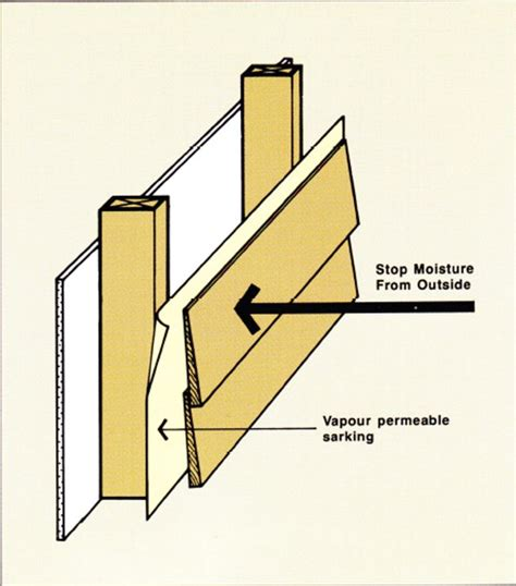 Ship Lapped Timber by Cladding External Wood Solutions