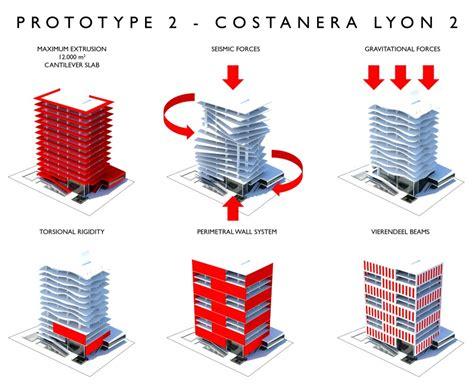 architecture photography design process diagram 02 198183