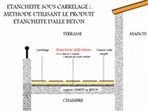 infiltration d eau dans votre toiture With etancheite sous carrelage terrasse