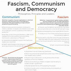 Communism Vs Fascism Venn Diagram