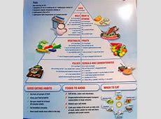 Printable diabetic food chart 2018 Printable calendars