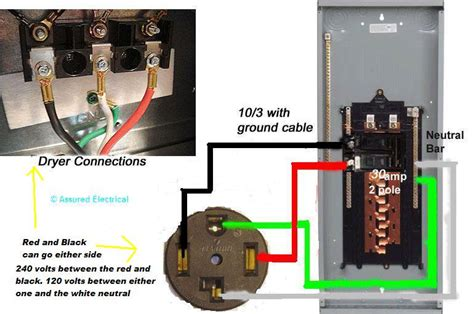 50 Receptacle Wiring Diagram by Wiring Diagram For 50 220volt Outlet