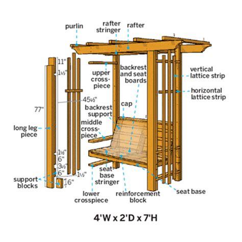 how to build an arbor 2 post arbor plans car interior design