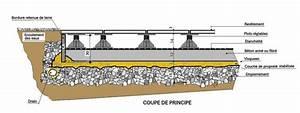 Nivremcom realiser terrasse en bois sur plots for Plan terrasse bois sur plot beton