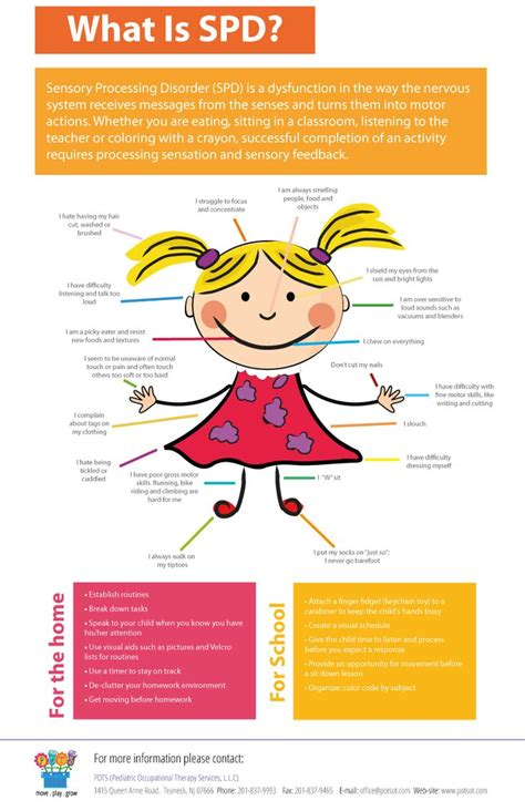 spd therapy infographic sensory disorder
