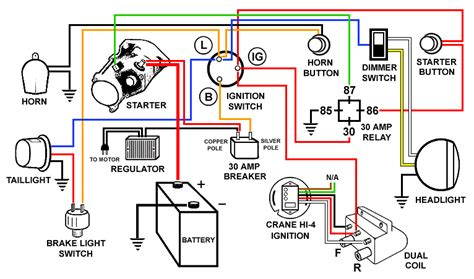 Wiring Diagram Dyna Bobber by Harley Davidson Shovelhead Wiring Diagram Electrical