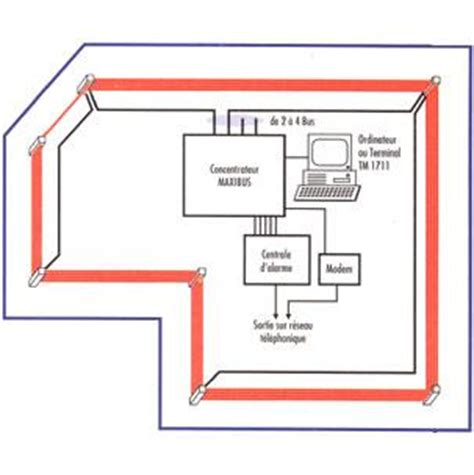 alarme perimetrique exterieure maison 28 images alarme