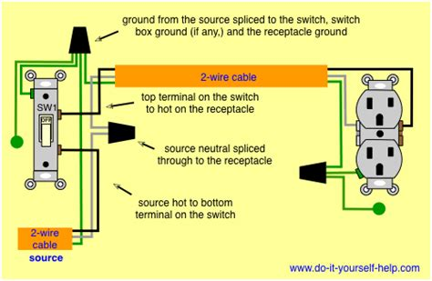 wiring diagram switched receptacle outlet electrical