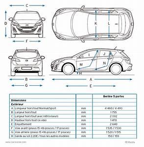 Dimension Mazda 3 : mazda 3 length autos post ~ Maxctalentgroup.com Avis de Voitures