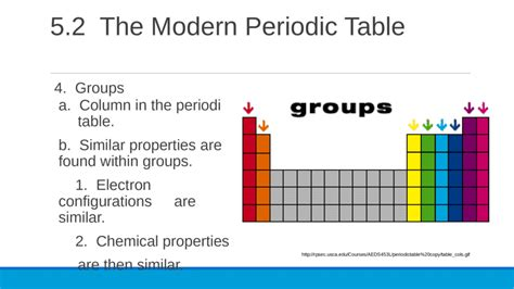 Maybe you would like to learn more about one of these? 5.2 The Modern Periodic Table. A. How is the modern ...