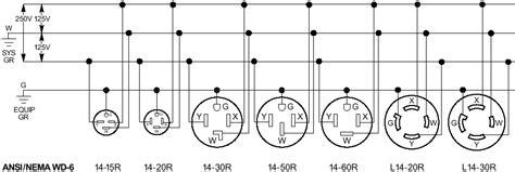 wiring diagram somurichcom
