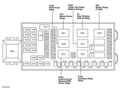 2001 F350 Fuse Box Diagram by 2001 F350 Fuse Box Wiring Diagram