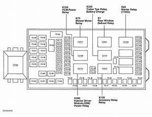 1999 Ford F350 Fuse Box Diagram 26715 Archivolepe Es