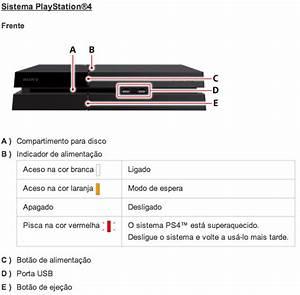 PlayStation 4 Apresenta Luz Vermelha Entenda O Problema