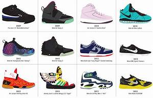 InfographicThe Ultimate History Of Sneaker Design Co
