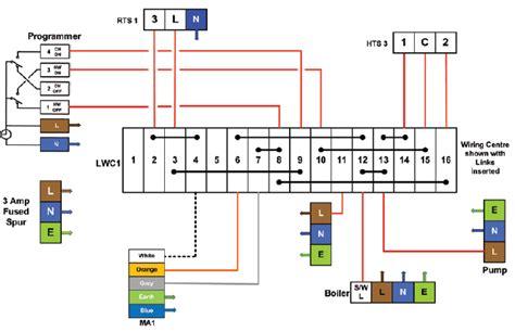 P B Wiring Diagram by Central Heating Wiring Diagrams Drayton Controls Biflo