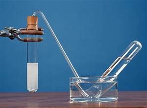 Diagram For Hydrogen Gas