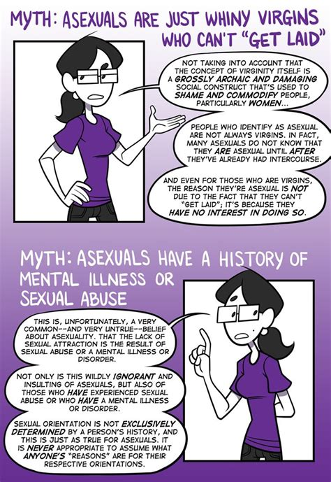 Asexual Memes - 79 best images about my head on pinterest