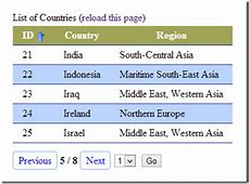 Create Grid View with paging and sorting feature using ASP