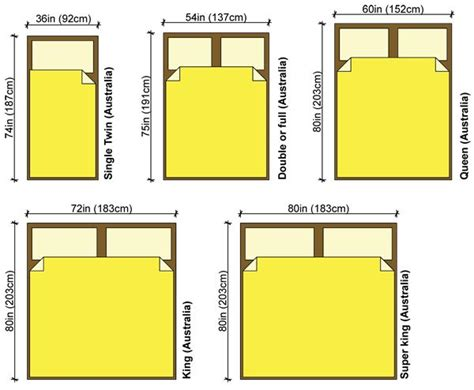 bed size bed dimensions bed sizes bed measurements