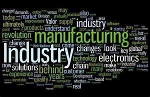 Industry4 0wordle