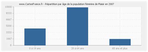 population plaisir statistique de plaisir 78370
