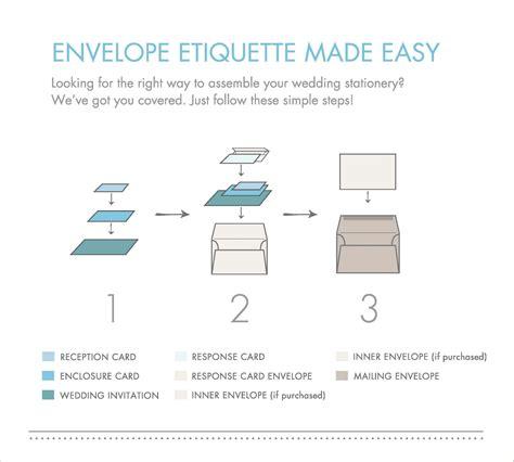 Invitation Stuffing Etiquette Help