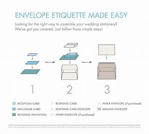 invitation stuffing etiquette help weddingbee With stuffing wedding invitations with inner envelope