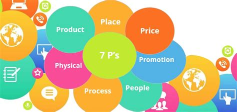 Effective Digital Marketing Strategies