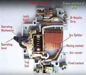 Miniature Circuit Breaker Or Mcb  What Is It   Working