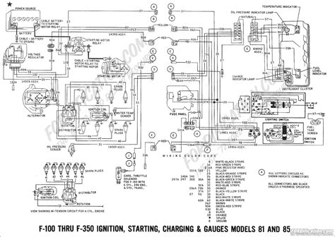 1971 ford f250 wiring diagram f100 engine diagram 1965 ford f100 engine diagram wire diagrams  f100 engine diagram 1965 ford f100