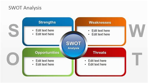 swot analysis template ten gigantic influences