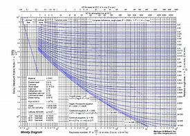 Hd wallpapers printable moody diagram desktopandroidandroid3 hd wallpapers printable moody diagram ccuart Gallery
