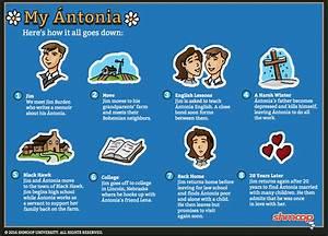 My antonia essay music analysis essay my antonia landscape essay ...