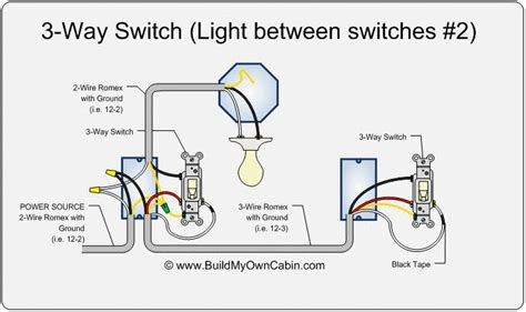 2 lights one switch diagram way switch diagram light