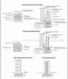 driveway gate diy column rockwork drawing With driveway gate plan view diagrams drawings electric gate layouts